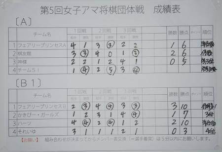 111029_result_1.JPG
