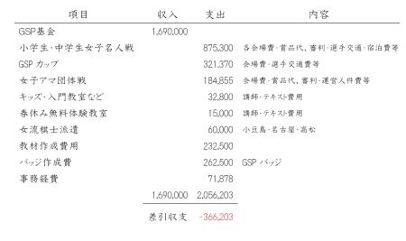 gsp2011_report1.jpg